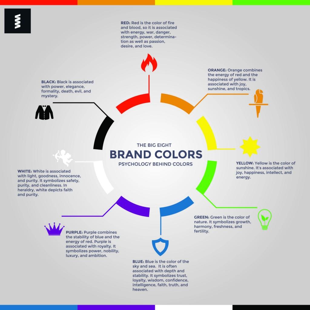 Kleuren in logo ontwerpen